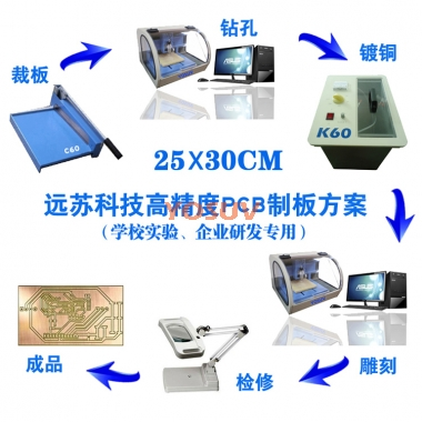 PCB制板设备方案 25x30cm