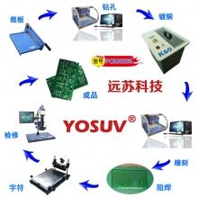 实验室PCB电路板制作带绿油字符方案 PCB2020S