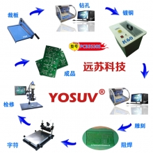 学生实验企业研发pcb制板方案 电路板制作系统PCB3530S