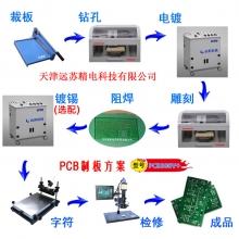 PCB300V+企业研发专用PCB制板方案 远苏精电pcb雕刻机