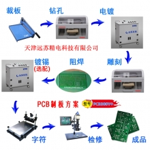 远苏精电PCB300V+企业研发专用PCB制板方案
