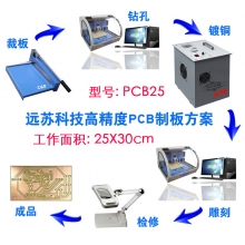 实验室快速pcb制作系统 电路板制板方案 PCB25